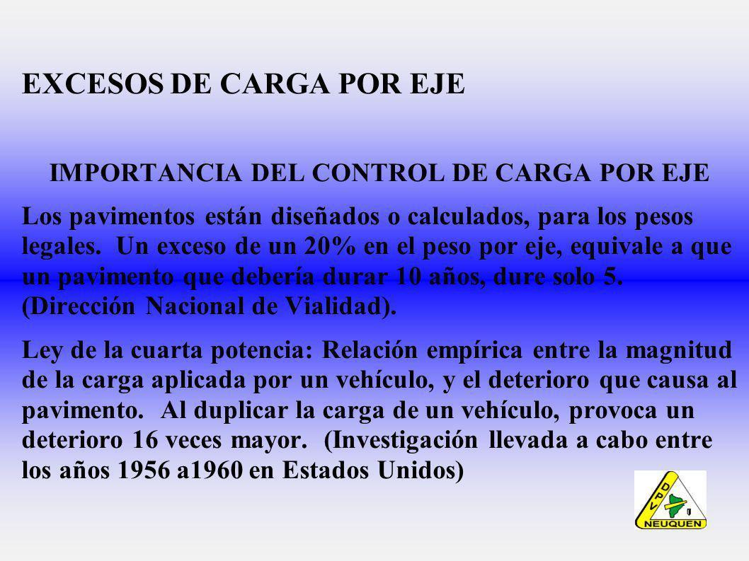 IMPORTANCIA DEL CONTROL DE CARGA POR EJE