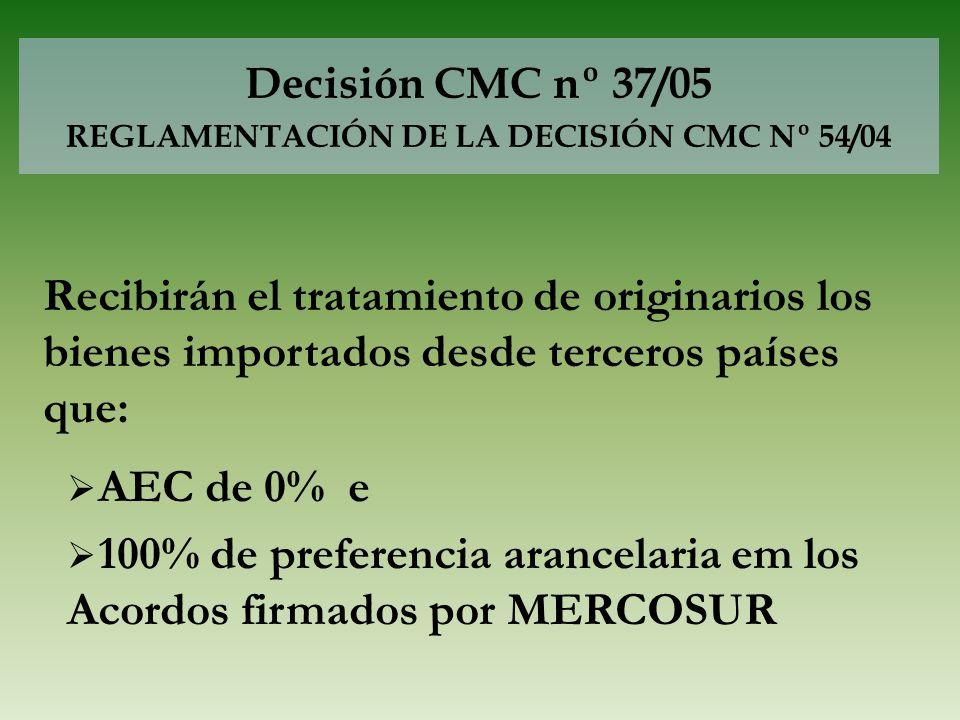 REGLAMENTACIÓN DE LA DECISIÓN CMC Nº 54/04