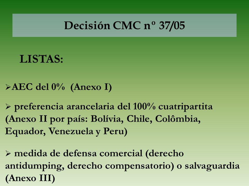 LISTAS: Decisión CMC nº 37/05 AEC del 0% (Anexo I)