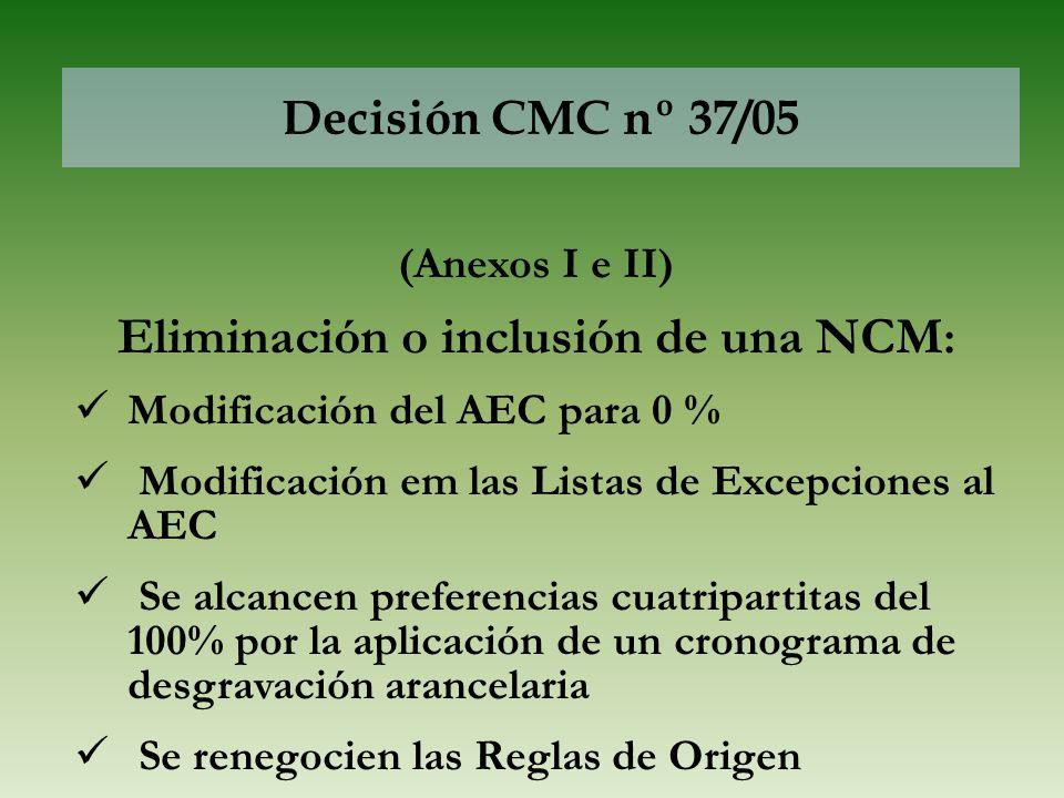 Eliminación o inclusión de una NCM: