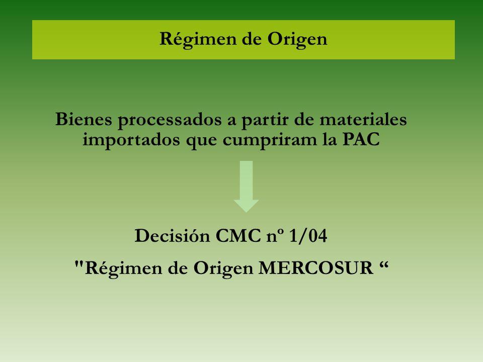 Régimen de Origen MERCOSUR