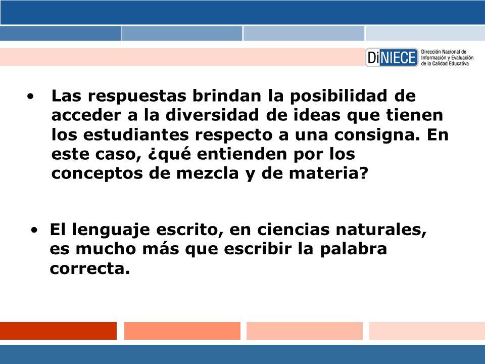 Las respuestas brindan la posibilidad de acceder a la diversidad de ideas que tienen los estudiantes respecto a una consigna. En este caso, ¿qué entienden por los conceptos de mezcla y de materia