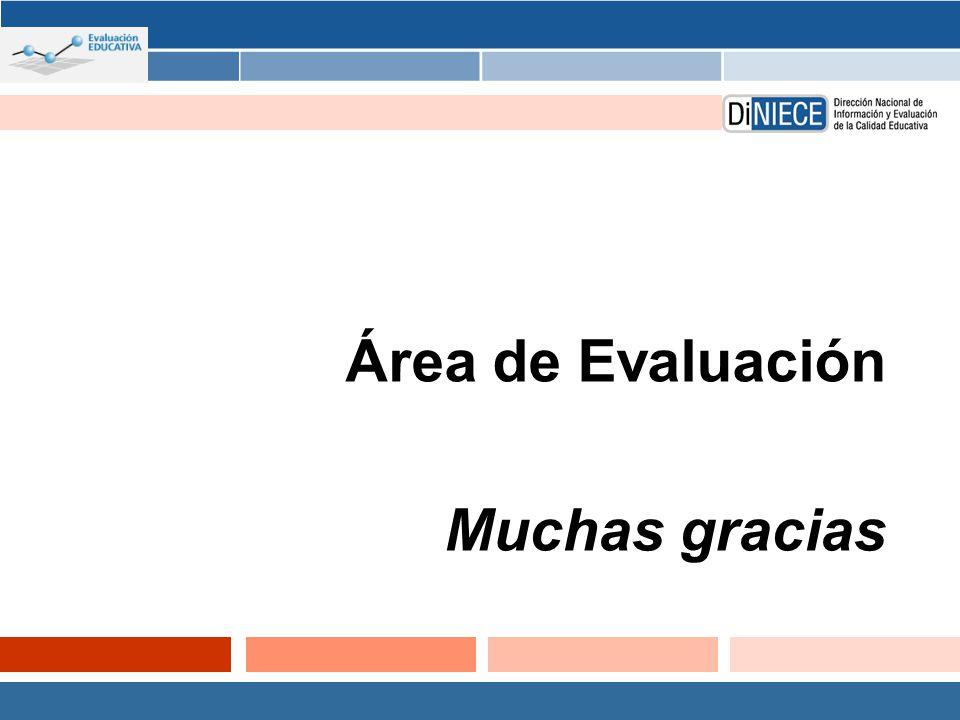 Área de Evaluación Muchas gracias