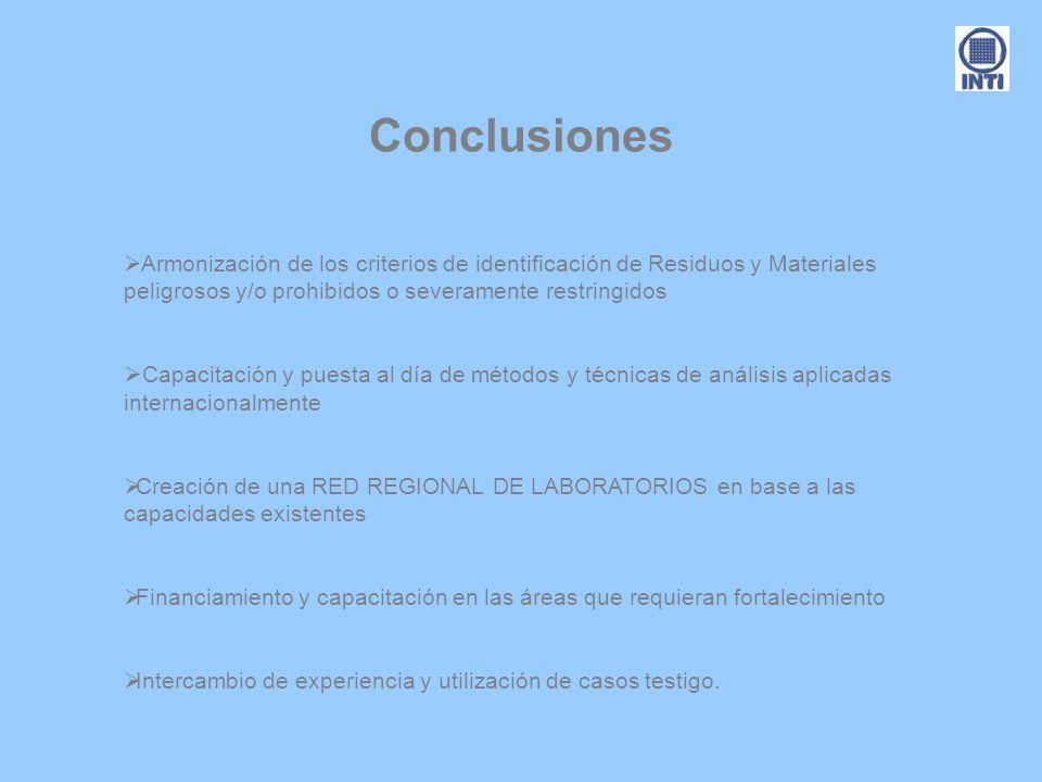 Conclusiones Armonización de los criterios de identificación de Residuos y Materiales peligrosos y/o prohibidos o severamente restringidos.