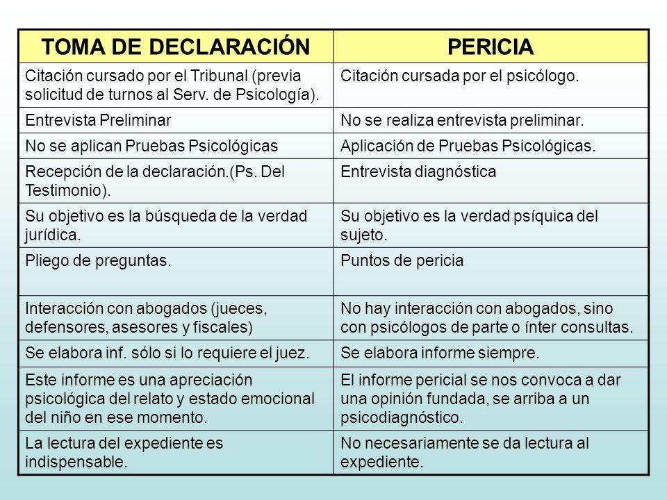 TOMA DE DECLARACIÓN PERICIA