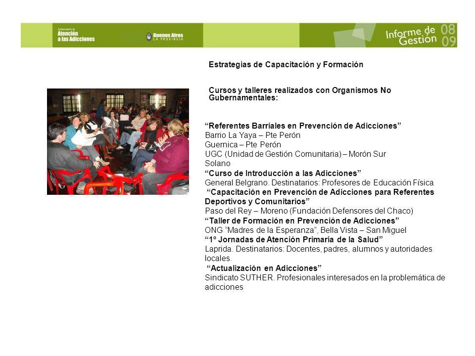 Cursos y talleres realizados con Organismos No Gubernamentales: