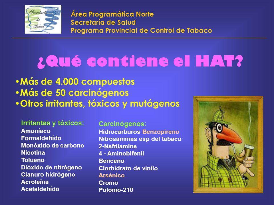 ¿Qué contiene el HAT Más de 4.000 compuestos Más de 50 carcinógenos