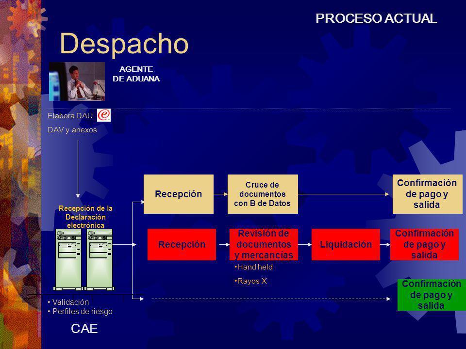 Despacho PROCESO ACTUAL CAE Recepción Confirmación de pago y salida