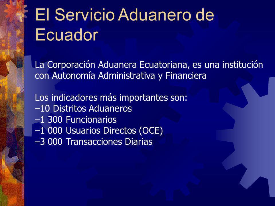 El Servicio Aduanero de Ecuador
