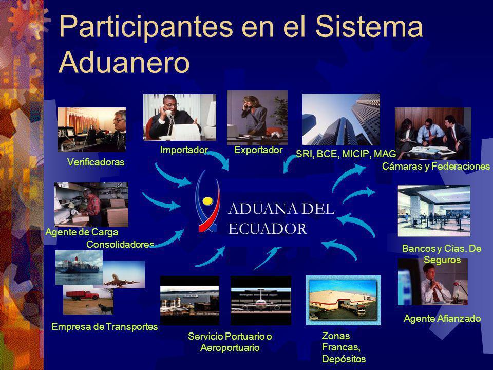 Participantes en el Sistema Aduanero