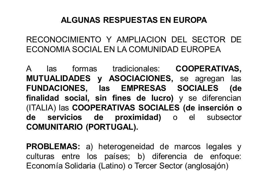 ALGUNAS RESPUESTAS EN EUROPA
