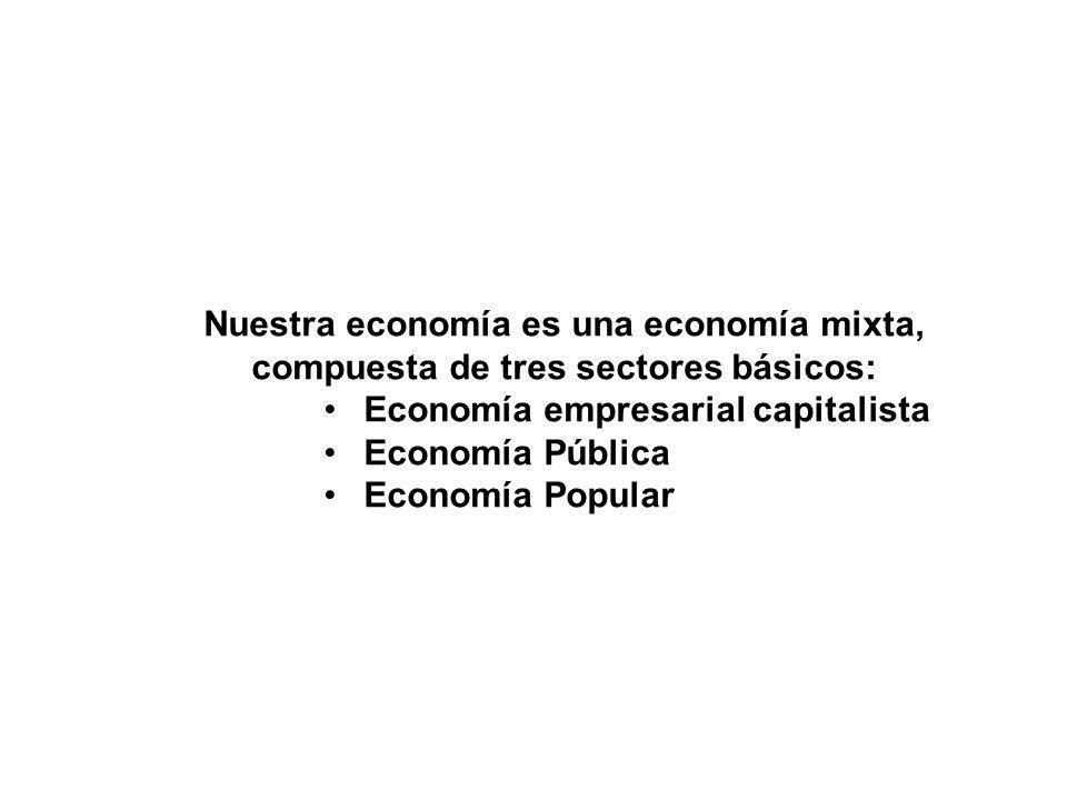 Nuestra economía es una economía mixta, compuesta de tres sectores básicos: