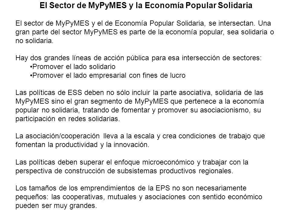 El Sector de MyPyMES y la Economía Popular Solidaria