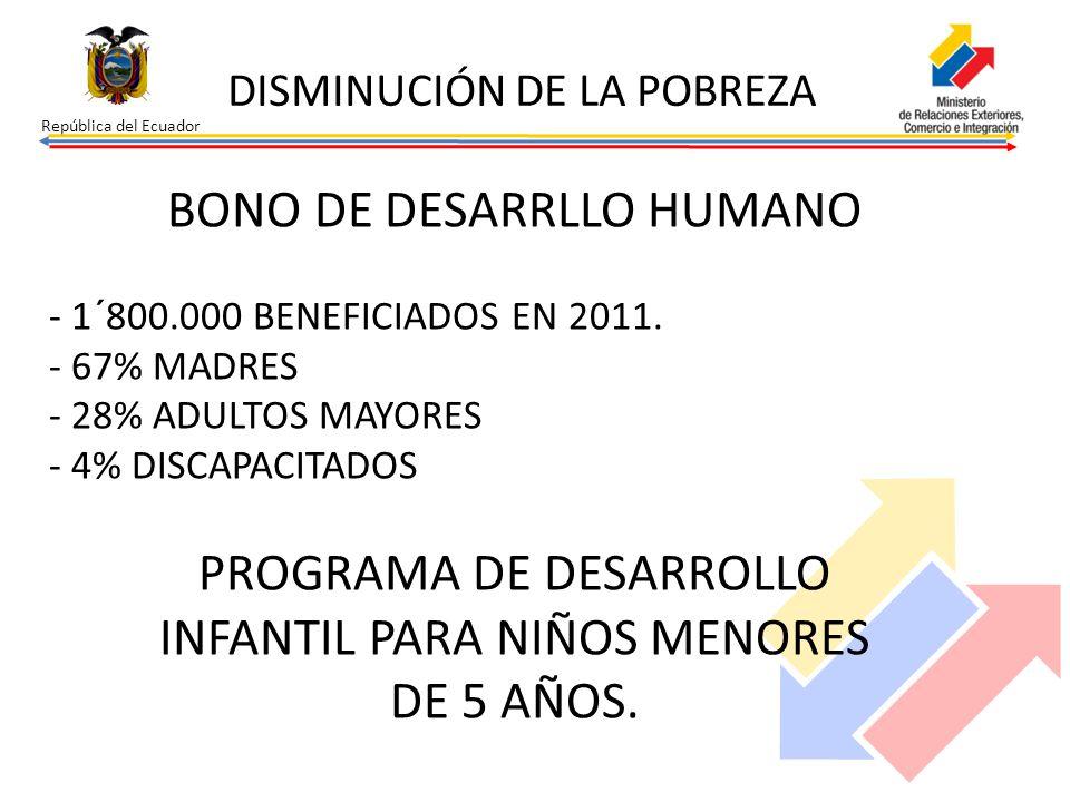 BONO DE DESARRLLO HUMANO