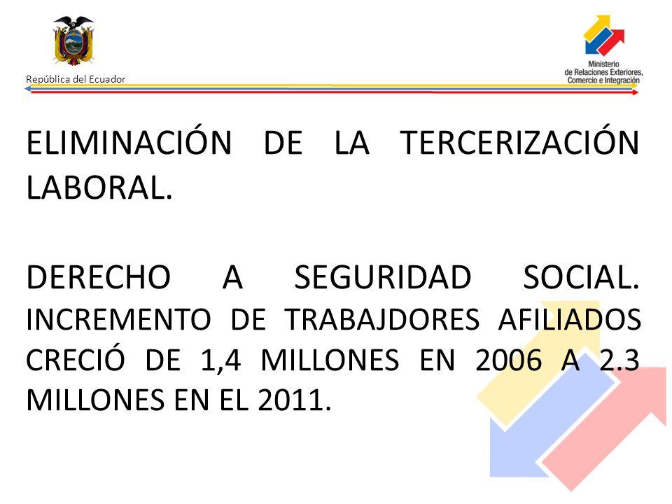 República del Ecuador ELIMINACIÓN DE LA TERCERIZACIÓN LABORAL.