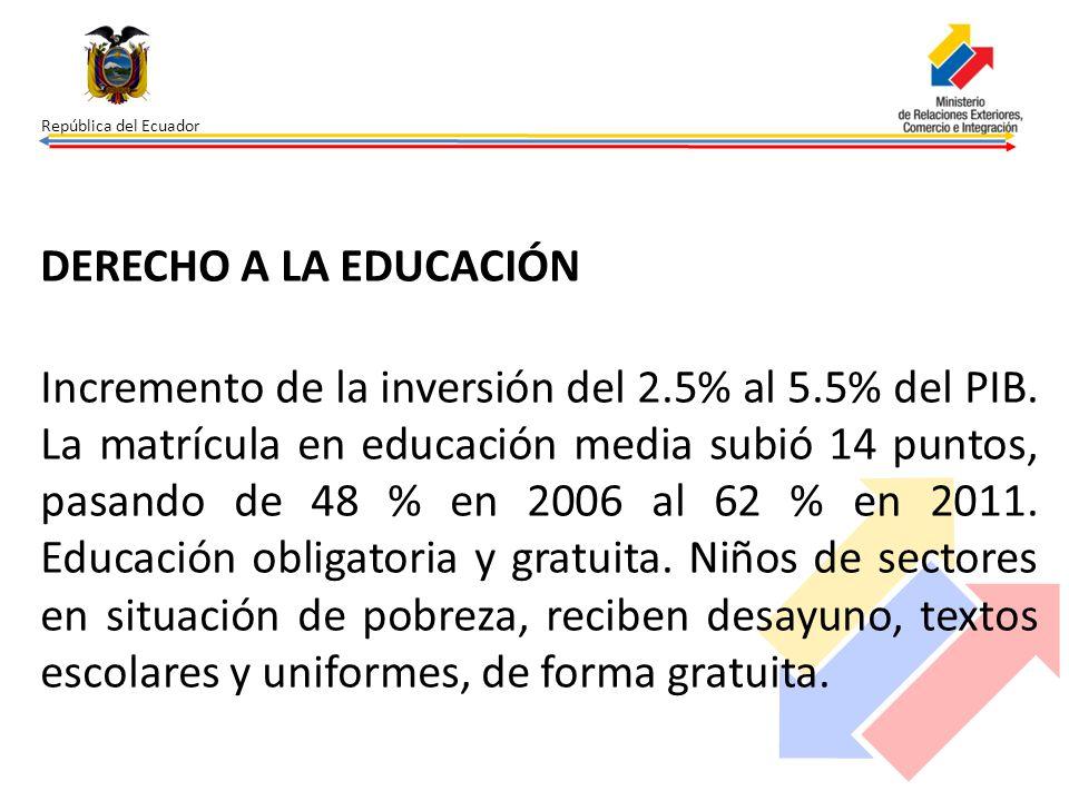 República del Ecuador DERECHO A LA EDUCACIÓN.