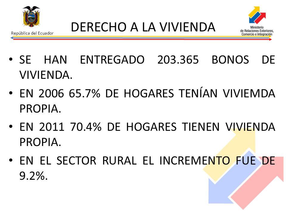 DERECHO A LA VIVIENDA SE HAN ENTREGADO 203.365 BONOS DE VIVIENDA.