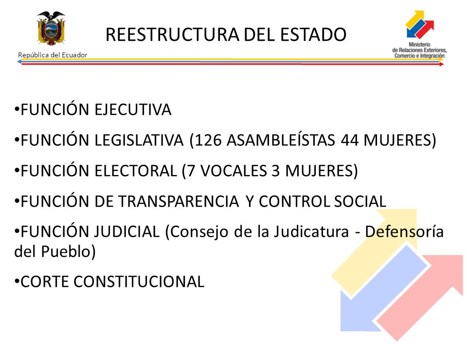 REESTRUCTURA DEL ESTADO