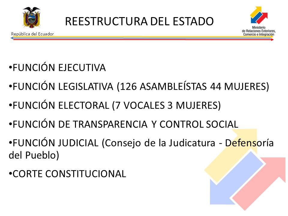 REESTRUCTURA DEL ESTADO