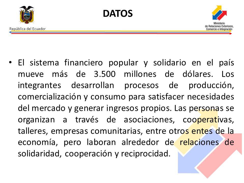 República del Ecuador DATOS.