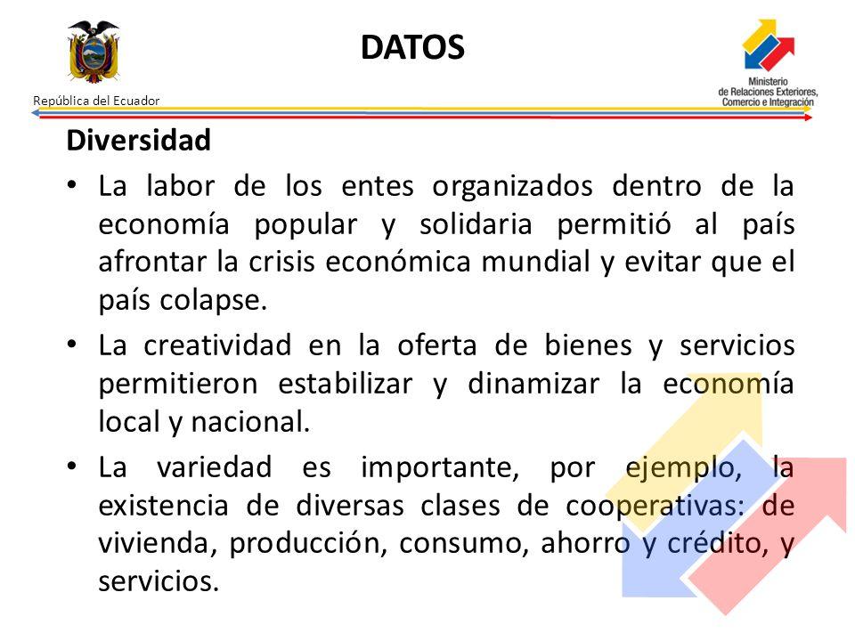 República del Ecuador DATOS. Diversidad.