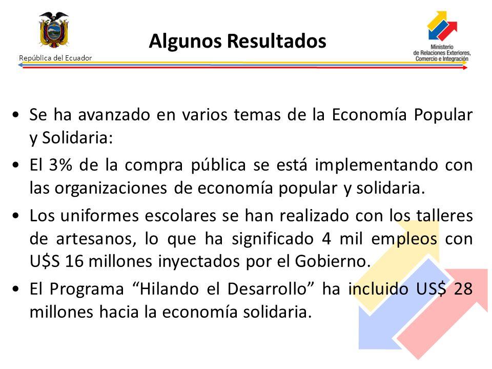 República del Ecuador Algunos Resultados. Se ha avanzado en varios temas de la Economía Popular y Solidaria:
