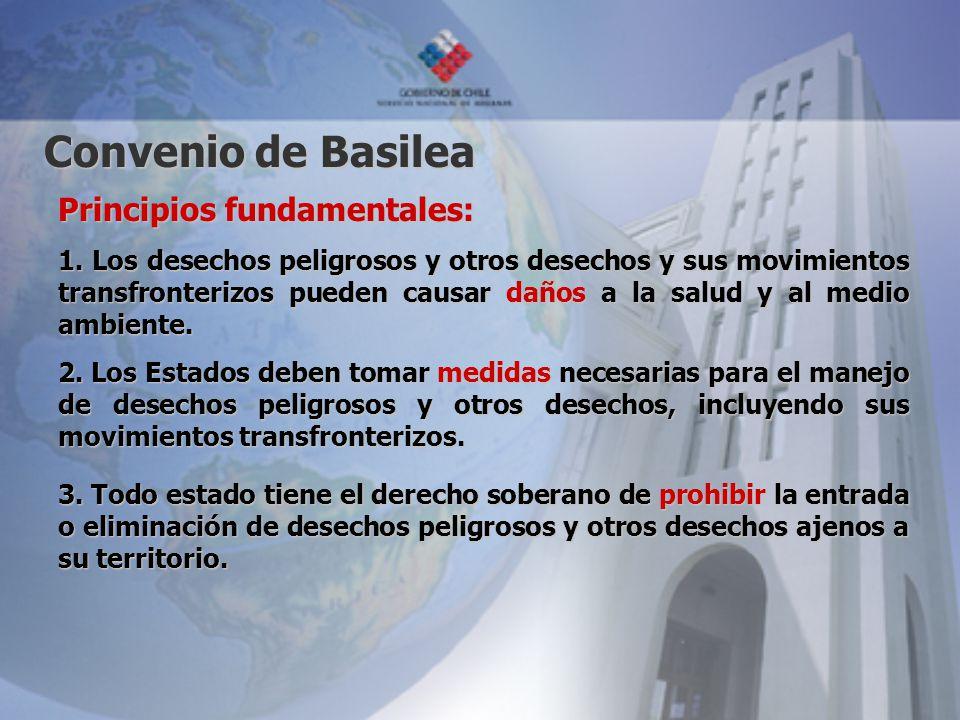 Convenio de Basilea Principios fundamentales: