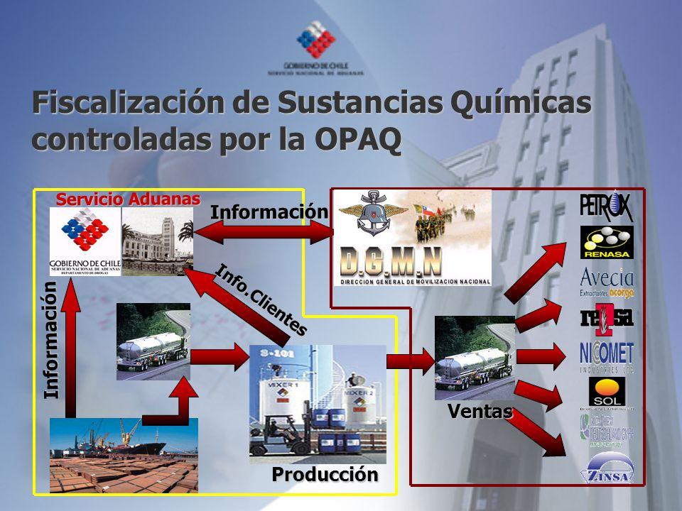 Fiscalización de Sustancias Químicas controladas por la OPAQ