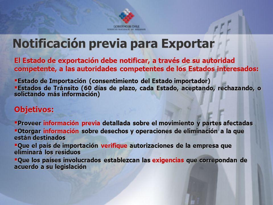 Notificación previa para Exportar
