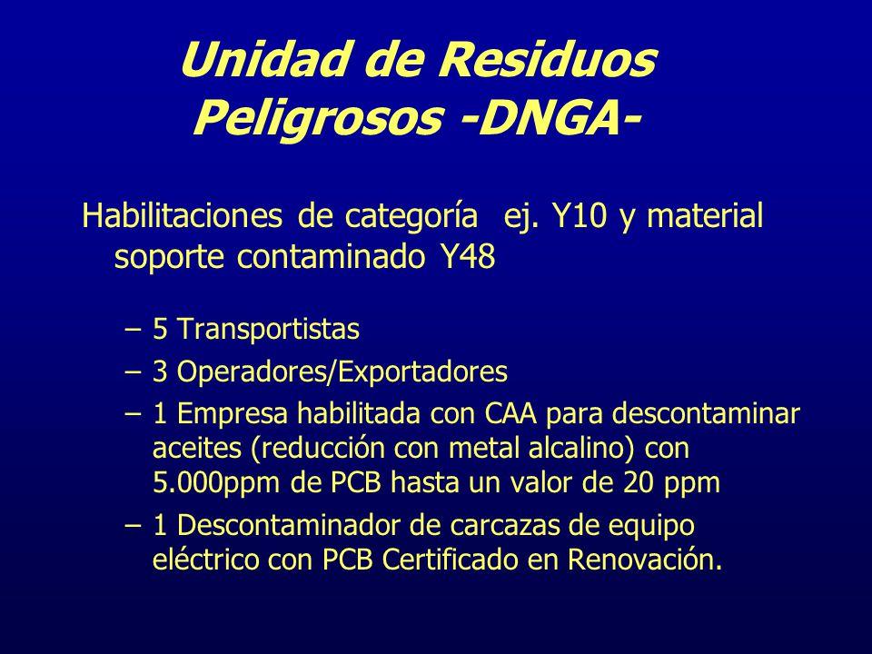 Unidad de Residuos Peligrosos -DNGA-