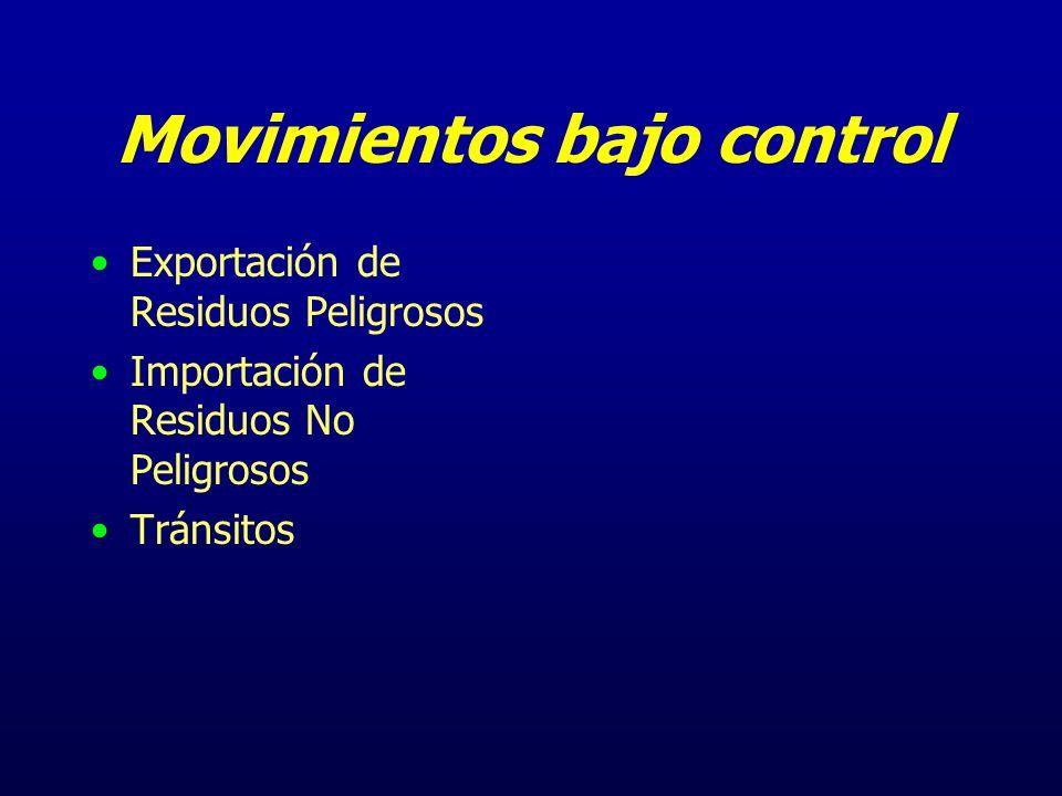 Movimientos bajo control