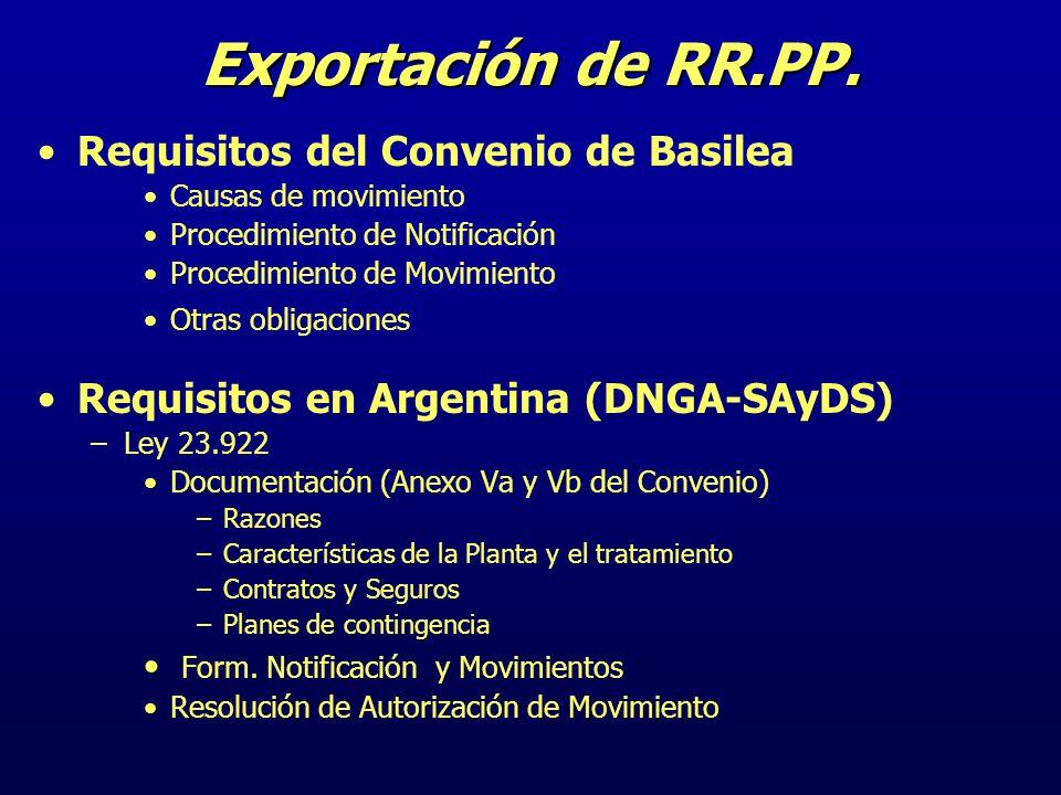 Exportación de RR.PP. Requisitos del Convenio de Basilea