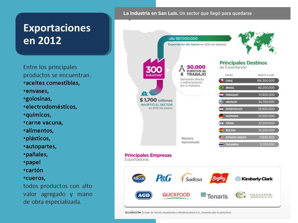 Exportaciones en 2012 Entre los principales productos se encuentran.