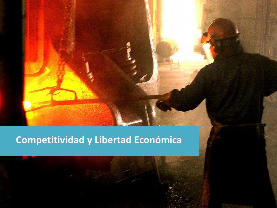 Competitividad y Libertad Económica