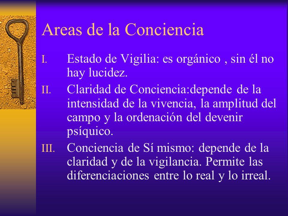 Areas de la Conciencia Estado de Vigilia: es orgánico , sin él no hay lucidez.
