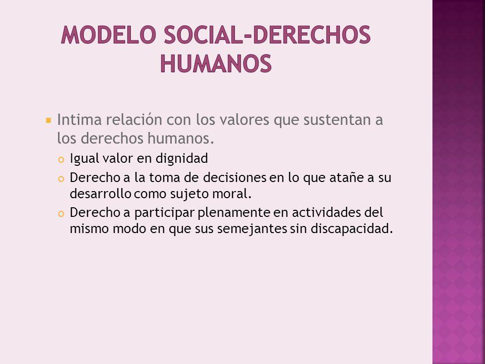 Modelo social-Derechos Humanos