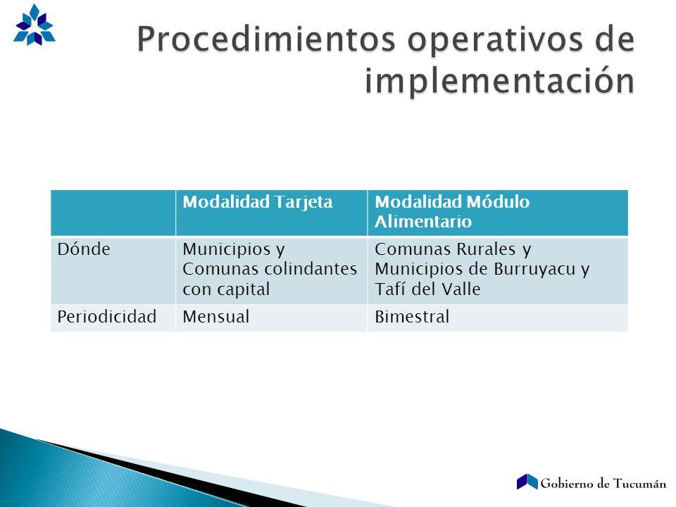 Procedimientos operativos de implementación
