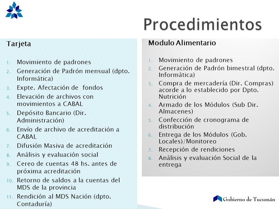 Procedimientos Tarjeta Modulo Alimentario Movimiento de padrones