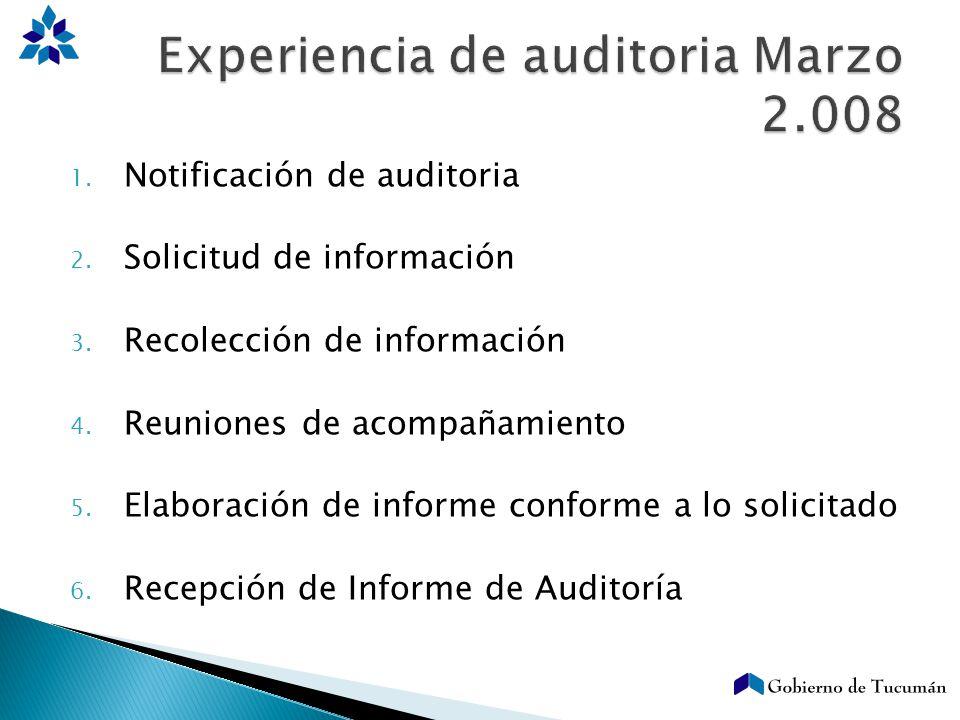 Experiencia de auditoria Marzo 2.008