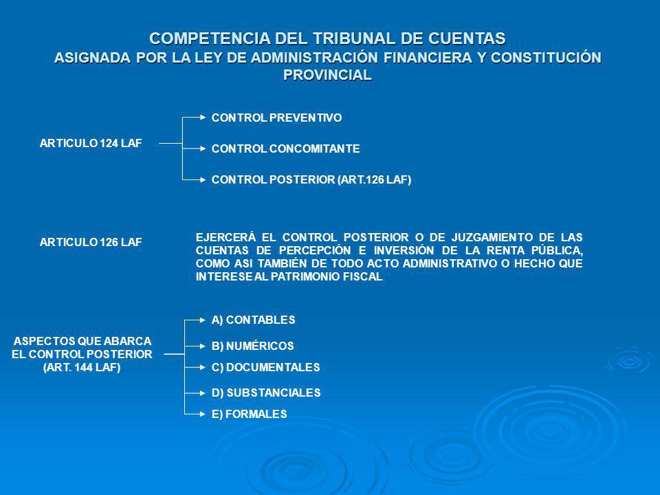 ASPECTOS QUE ABARCA EL CONTROL POSTERIOR (ART. 144 LAF)