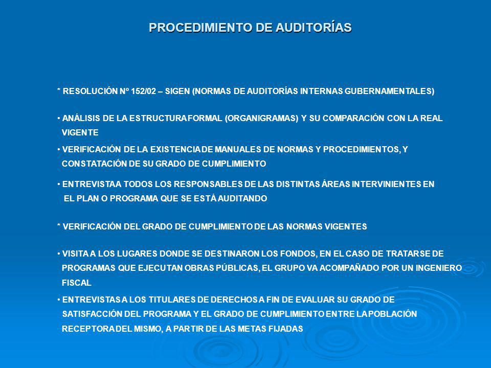 PROCEDIMIENTO DE AUDITORÍAS