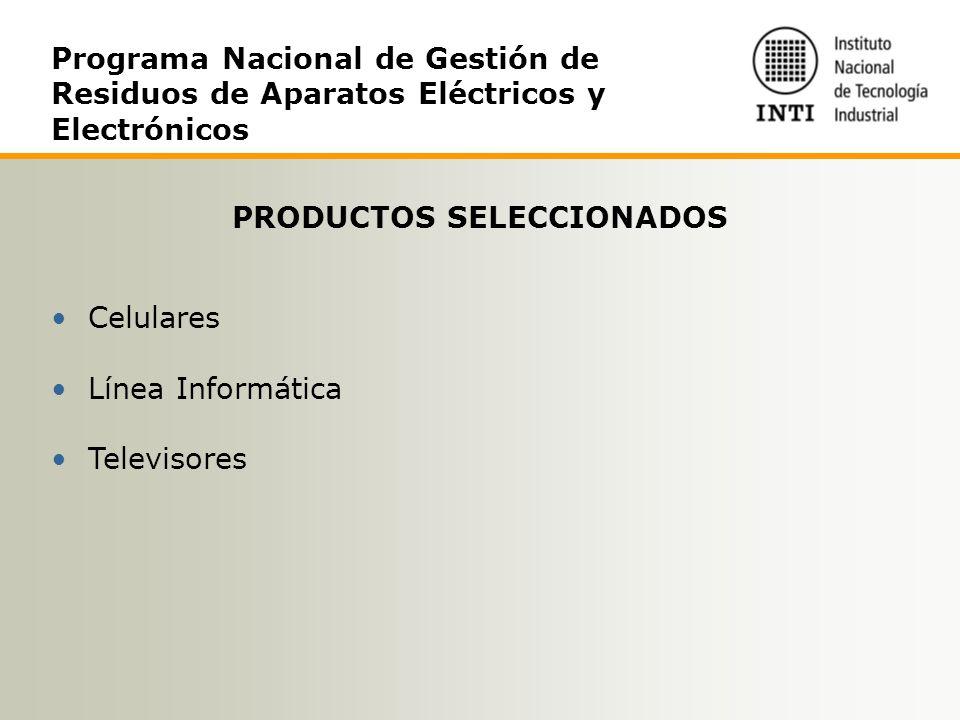 PRODUCTOS SELECCIONADOS