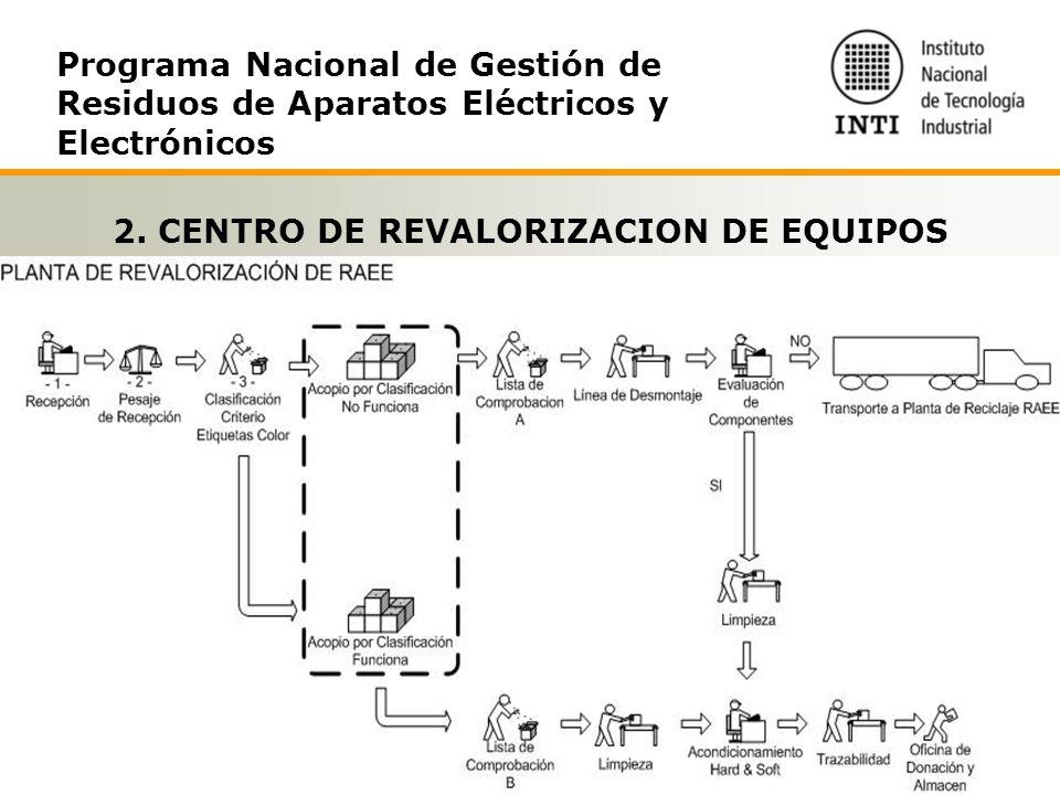 2. CENTRO DE REVALORIZACION DE EQUIPOS
