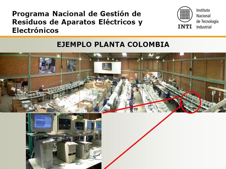 EJEMPLO PLANTA COLOMBIA