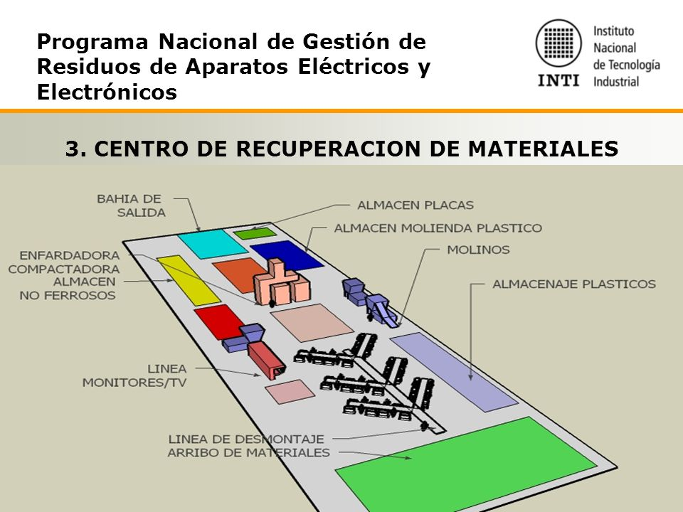 3. CENTRO DE RECUPERACION DE MATERIALES
