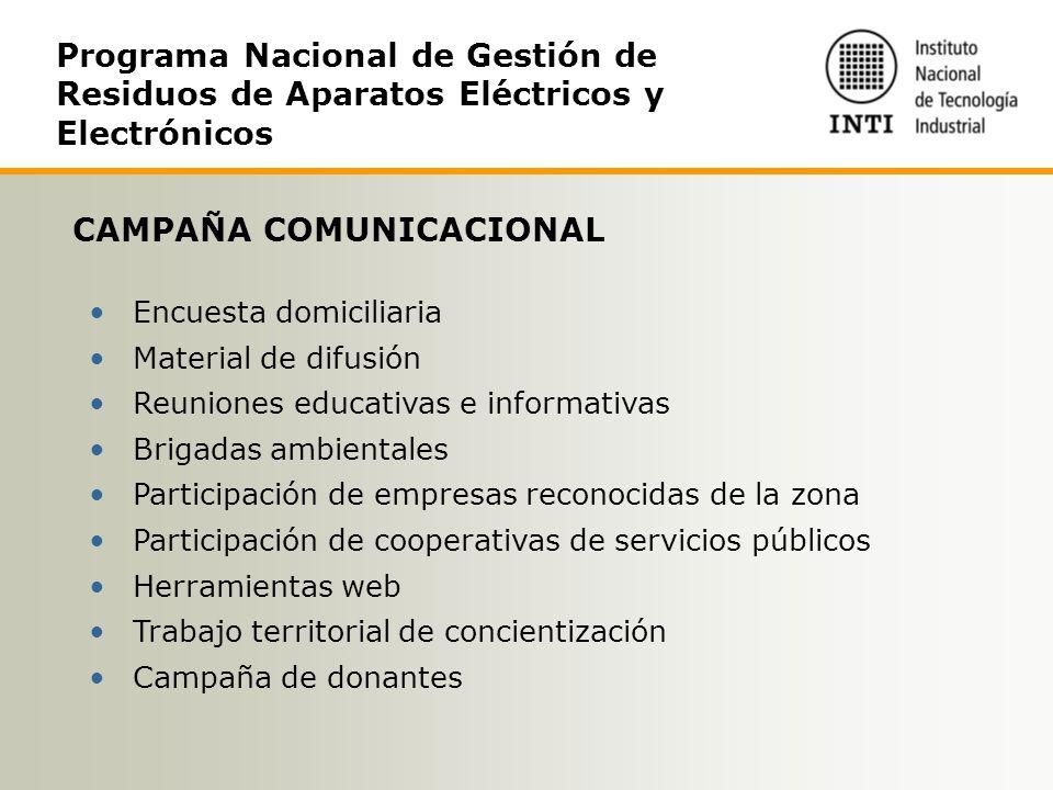CAMPAÑA COMUNICACIONAL