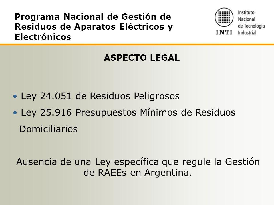 Ley 24.051 de Residuos Peligrosos