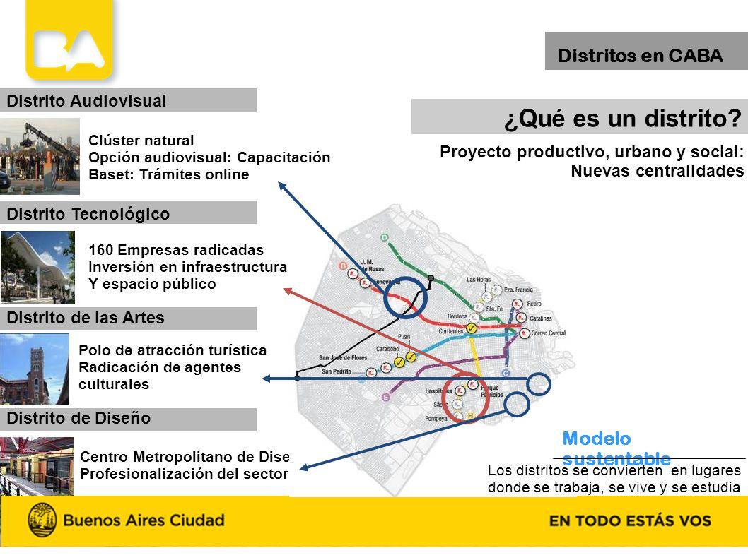¿Qué es un distrito Distritos en CABA Modelo sustentable