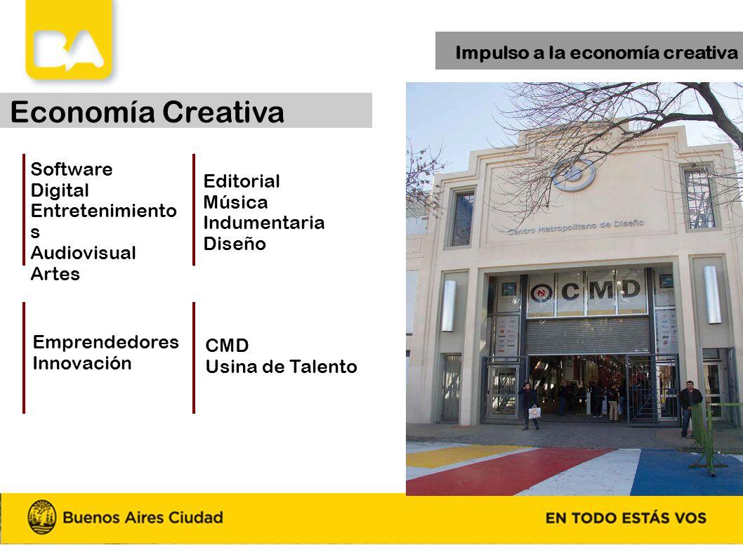 Economía Creativa Impulso a la economía creativa Software Digital