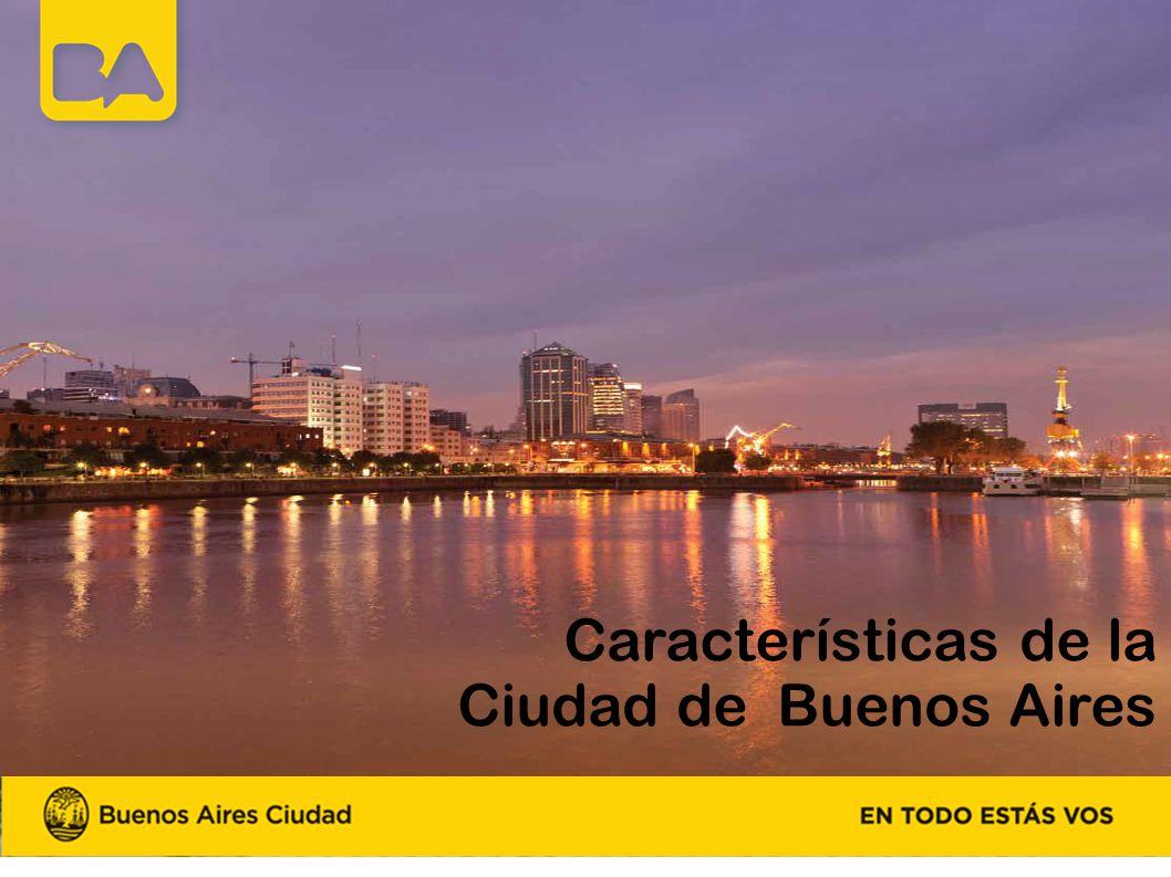Características de la Ciudad de Buenos Aires